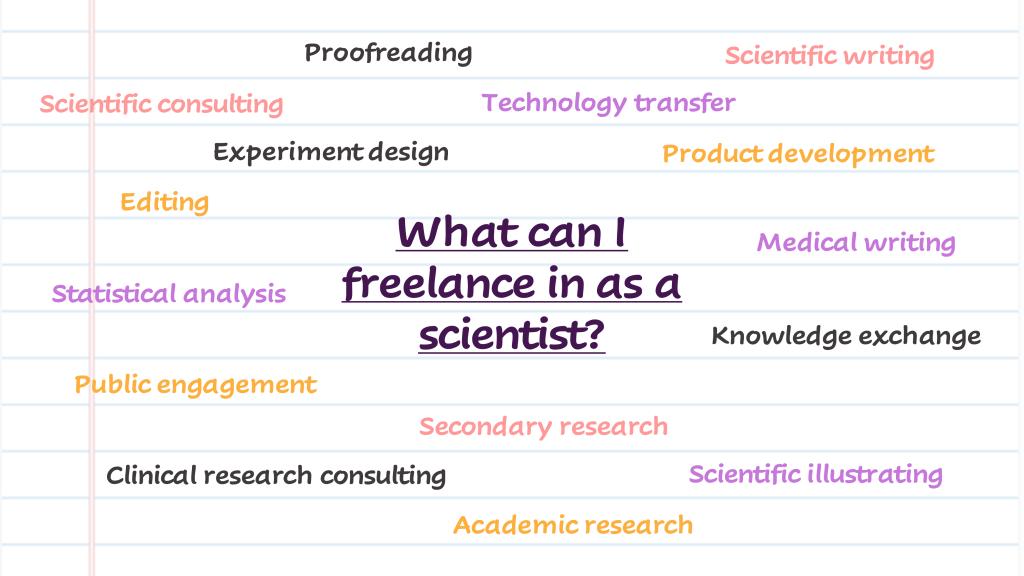 Types of freelancer jobs